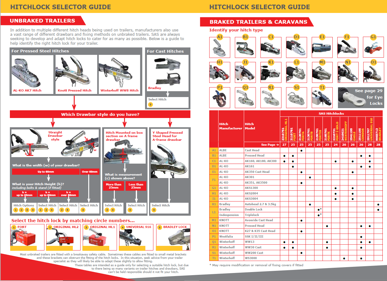 Hitch Lock Selector Finder Guide